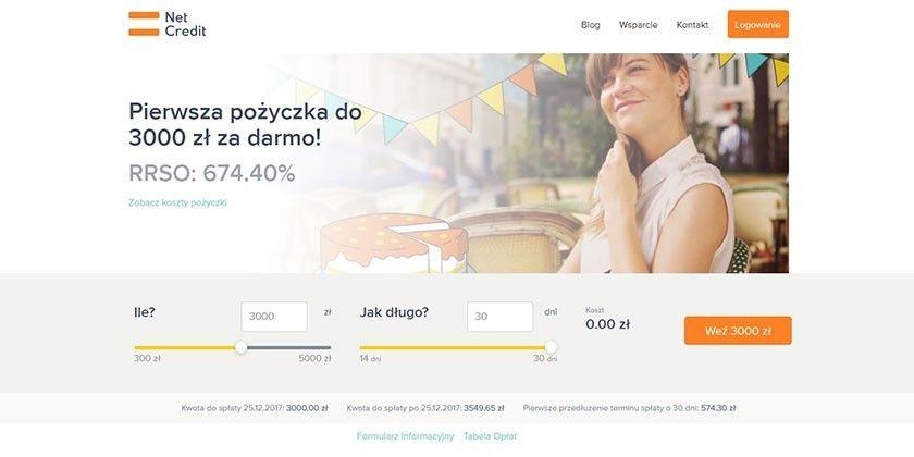 NetCredit – szybka pożyczka pozabankowa do 5000 zł