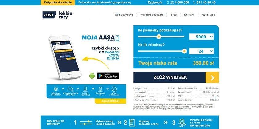 Aasapolska – szybka pożyczka online