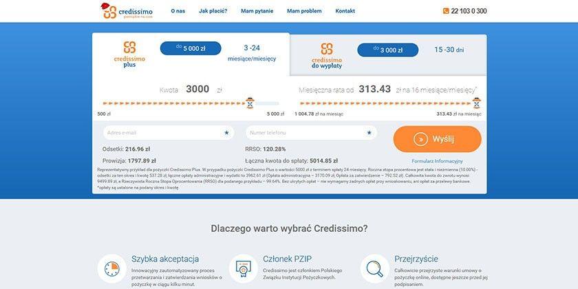Credissimo – pożyczki online do 5 000 zł