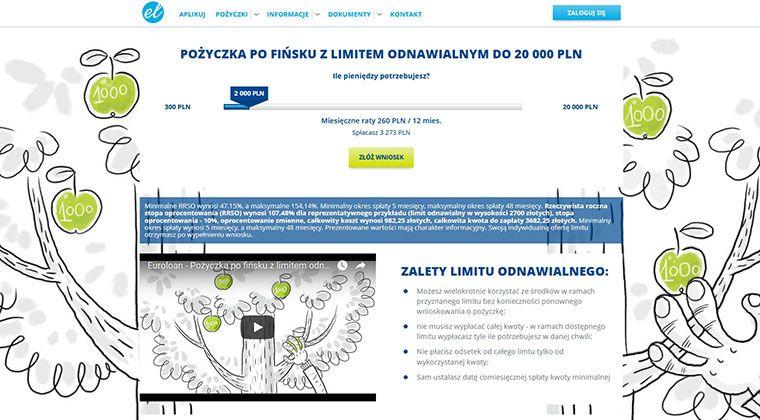 Euroloan – pożyczki online do 20 000 zł